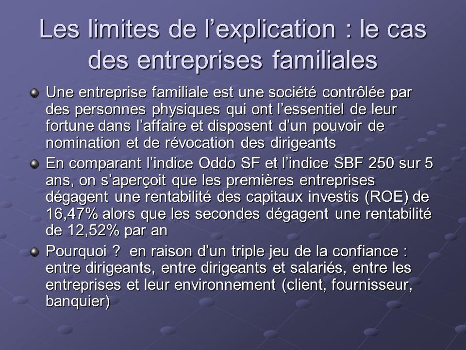 Les limites de lexplication : le cas des entreprises familiales Une entreprise familiale est une société contrôlée par des personnes physiques qui ont