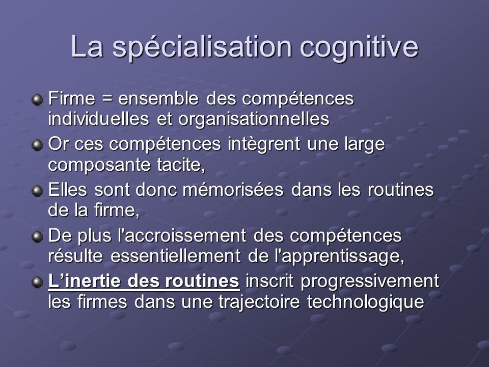 La spécialisation cognitive Firme = ensemble des compétences individuelles et organisationnelles Or ces compétences intègrent une large composante tac