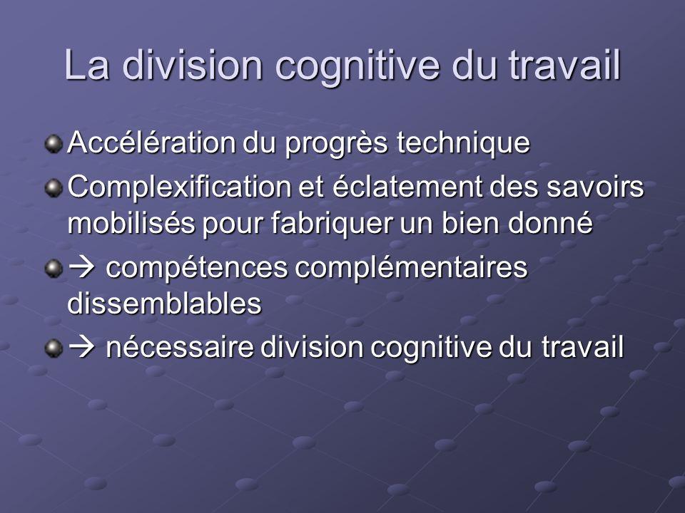 La division cognitive du travail Accélération du progrès technique Complexification et éclatement des savoirs mobilisés pour fabriquer un bien donné c