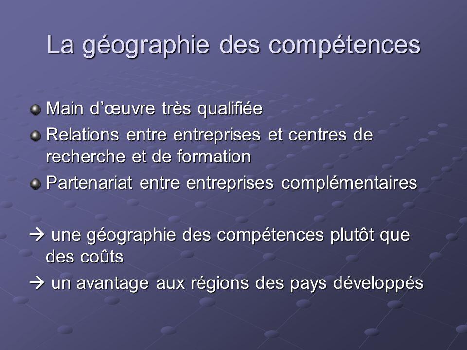 La géographie des compétences Main dœuvre très qualifiée Relations entre entreprises et centres de recherche et de formation Partenariat entre entrepr