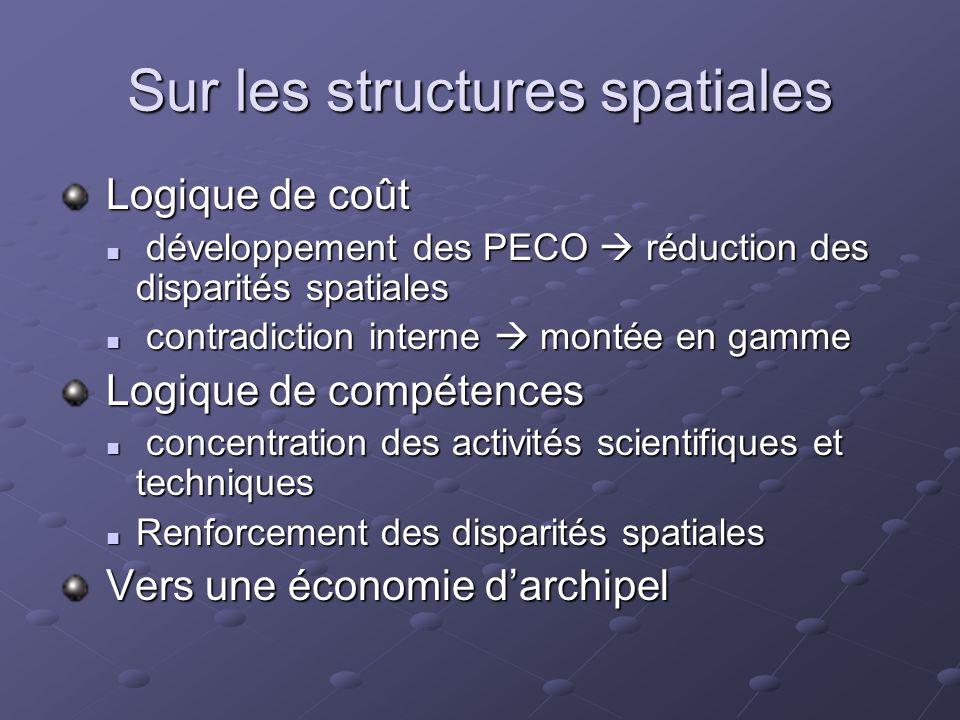 Sur les structures spatiales Logique de coût Logique de coût développement des PECO réduction des disparités spatiales développement des PECO réductio