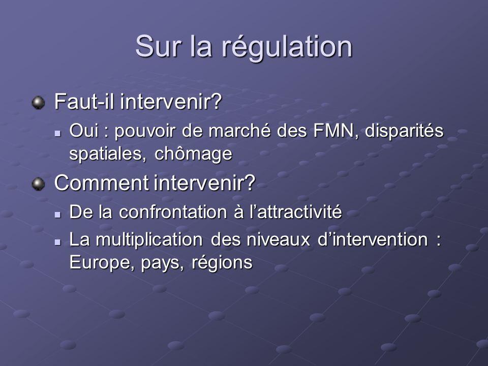 Sur la régulation Faut-il intervenir? Faut-il intervenir? Oui : pouvoir de marché des FMN, disparités spatiales, chômage Oui : pouvoir de marché des F