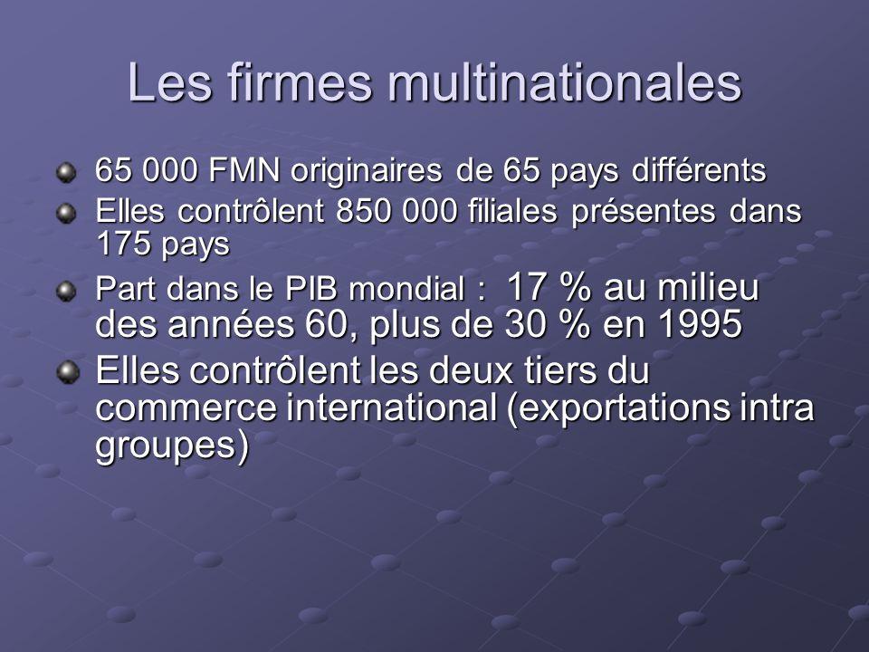 Les firmes multinationales 65 000 FMN originaires de 65 pays différents Elles contrôlent 850 000 filiales présentes dans 175 pays Part dans le PIB mon