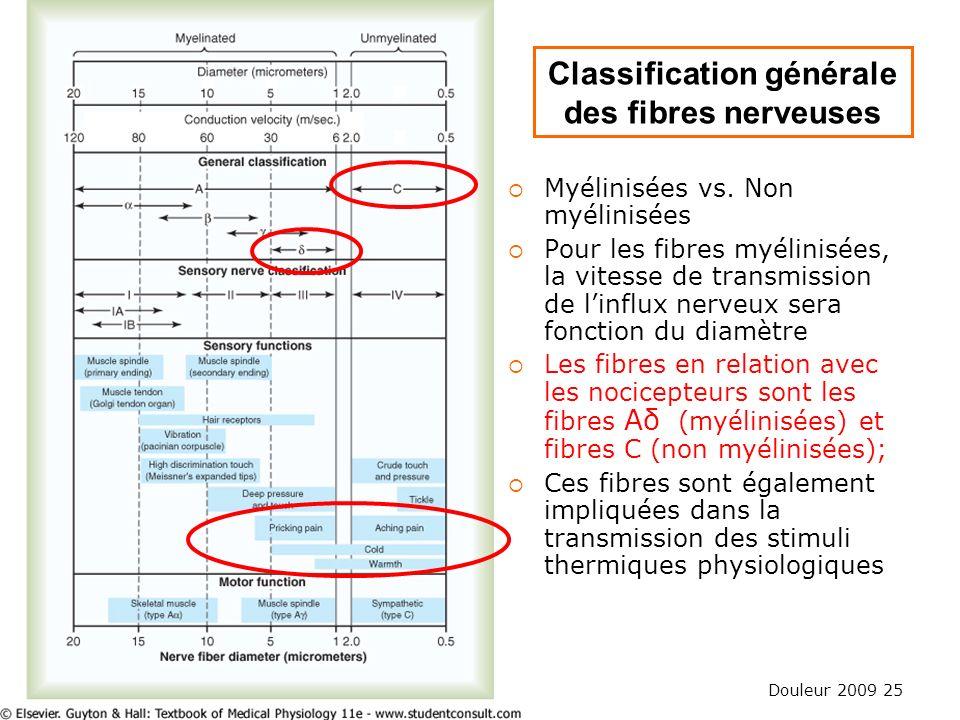 Douleur 2009 25 Classification générale des fibres nerveuses Myélinisées vs. Non myélinisées Pour les fibres myélinisées, la vitesse de transmission d