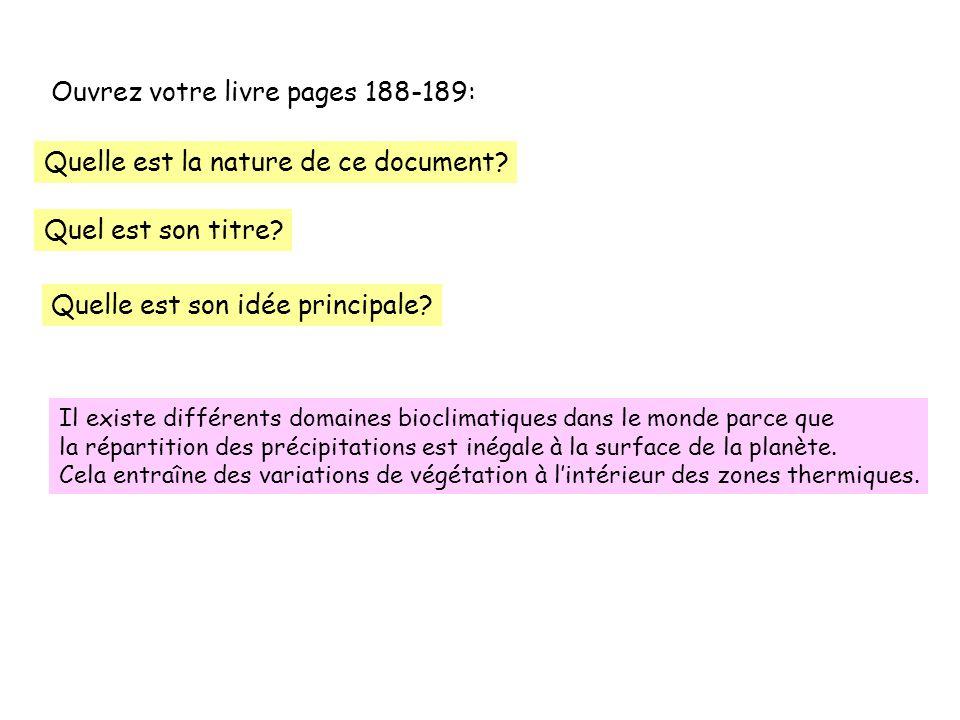 Quelle est la nature de ce document? Ouvrez votre livre pages 188-189: Quel est son titre? Quelle est son idée principale? Il existe différents domain