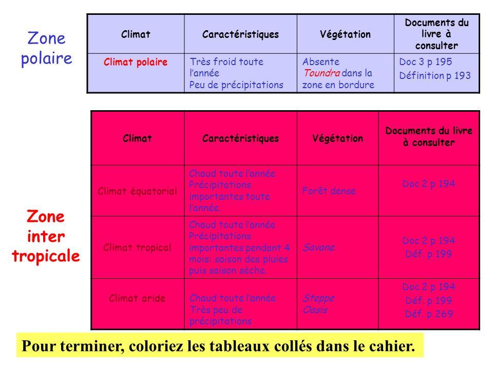 ClimatCaractéristiquesVégétation Documents du livre à consulter Climat polaireTrès froid toute lannée Peu de précipitations Absente Toundra dans la zo