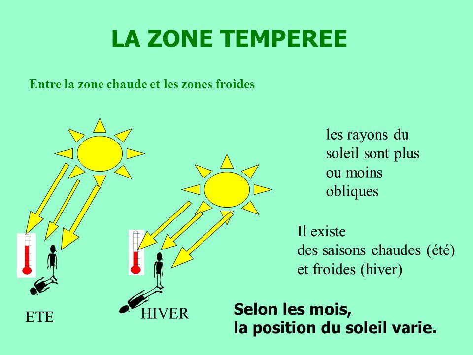 Entre la zone chaude et les zones froides HIVER ETE les rayons du soleil sont plus ou moins obliques Il existe des saisons chaudes (été) et froides (h