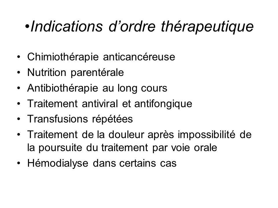 Indications dordre thérapeutique Chimiothérapie anticancéreuse Nutrition parentérale Antibiothérapie au long cours Traitement antiviral et antifongique Transfusions répétées Traitement de la douleur après impossibilité de la poursuite du traitement par voie orale Hémodialyse dans certains cas