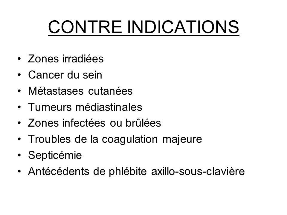 CONTRE INDICATIONS Zones irradiées Cancer du sein Métastases cutanées Tumeurs médiastinales Zones infectées ou brûlées Troubles de la coagulation maje