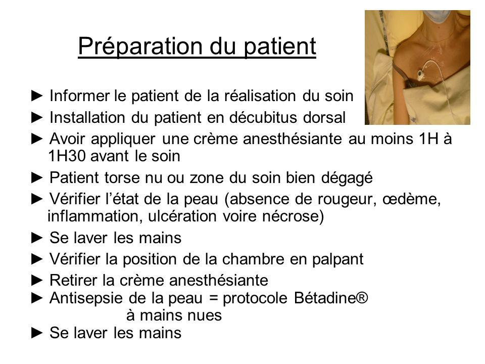 Préparation du patient Informer le patient de la réalisation du soin Installation du patient en décubitus dorsal Avoir appliquer une crème anesthésian