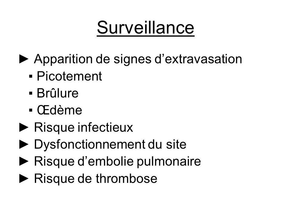 Apparition de signes dextravasation Picotement Brûlure Œdème Risque infectieux Dysfonctionnement du site Risque dembolie pulmonaire Risque de thrombose Surveillance