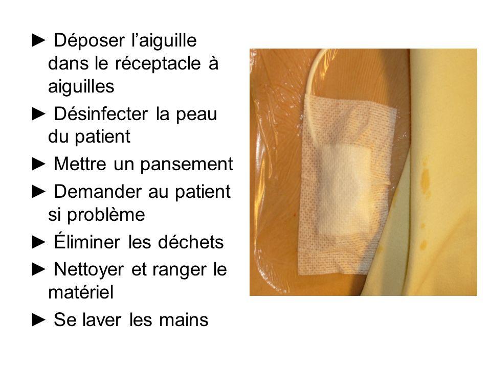 Déposer laiguille dans le réceptacle à aiguilles Désinfecter la peau du patient Mettre un pansement Demander au patient si problème Éliminer les déche