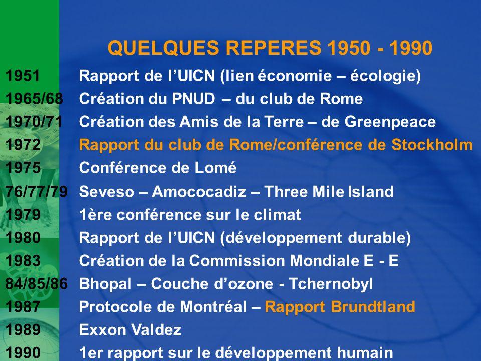 QUELQUES REPERES 1950 - 1990 1951 1965/68 1970/71 1972 1975 76/77/79 1979 1980 1983 84/85/86 1987 1989 1990 Rapport de lUICN (lien économie – écologie