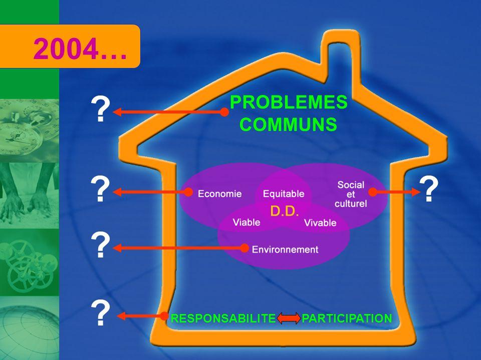RESPONSABILITE PARTICIPATION PROBLEMES COMMUNS ? ? ? ? ? 2004…