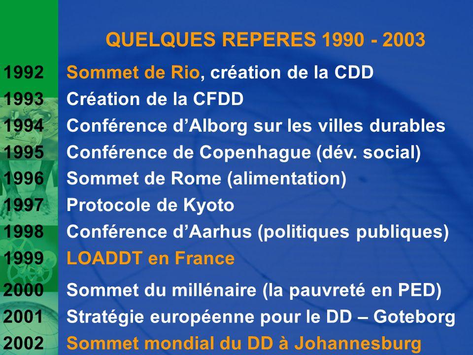 QUELQUES REPERES 1990 - 2003 1992 1993 1994 1995 1996 1997 1998 1999 Sommet de Rio, création de la CDD Création de la CFDD Conférence dAlborg sur les