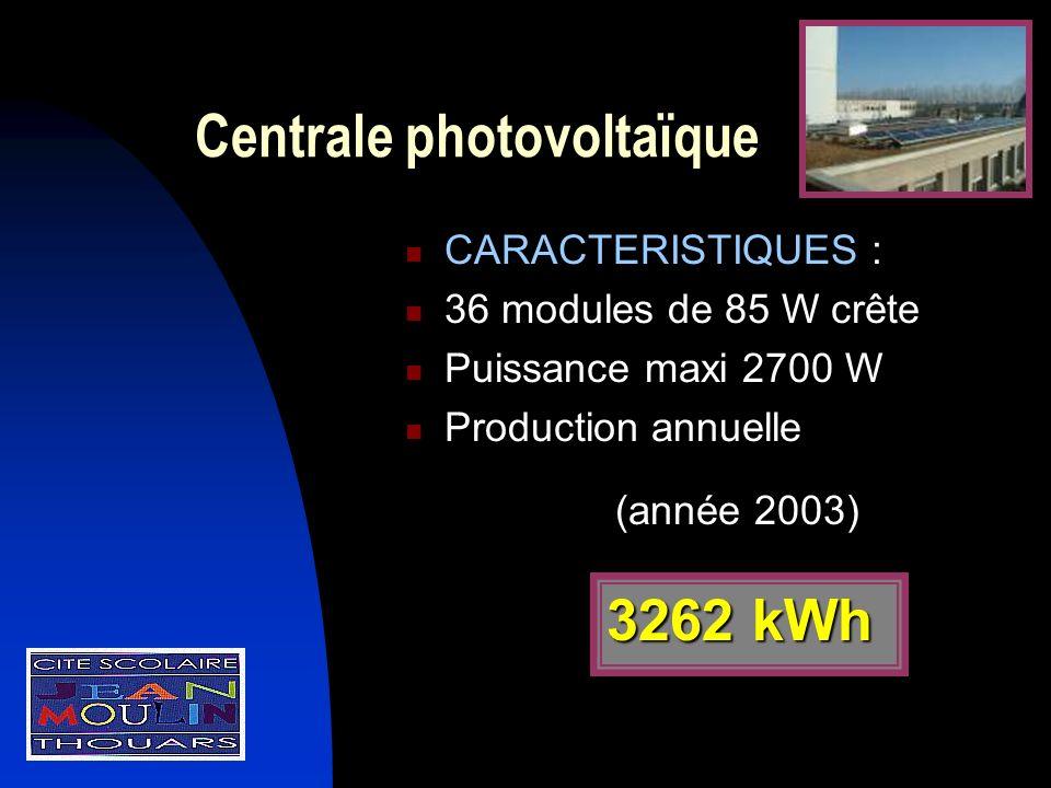 CARACTERISTIQUES : 36 modules de 85 W crête Puissance maxi 2700 W Production annuelle (année 2003) Centrale photovoltaïque 3262 kWh
