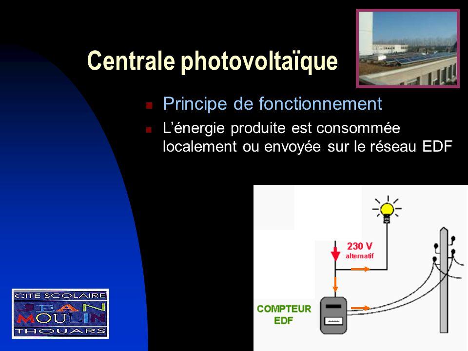 Centrale photovoltaïque Principe de fonctionnement Lénergie produite est consommée localement ou envoyée sur le réseau EDF