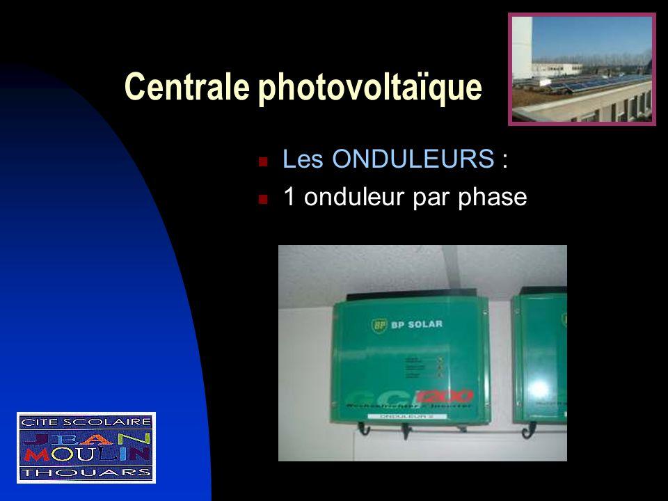 Centrale photovoltaïque Les ONDULEURS : 1 onduleur par phase
