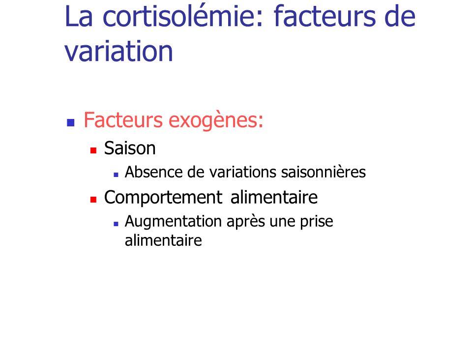La cortisolémie: facteurs de variation Facteurs exogènes: Saison Absence de variations saisonnières Comportement alimentaire Augmentation après une pr
