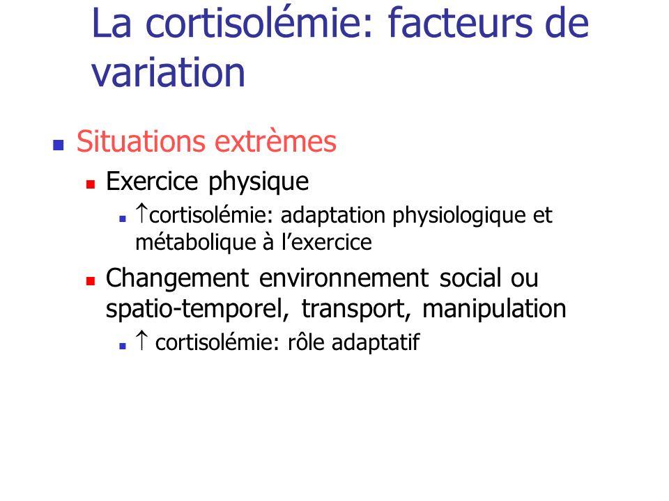 La cortisolémie: facteurs de variation Situations extrèmes Exercice physique cortisolémie: adaptation physiologique et métabolique à lexercice Changem