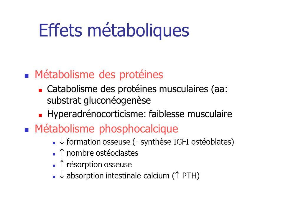 Effets métaboliques Métabolisme des protéines Catabolisme des protéines musculaires (aa: substrat gluconéogenèse Hyperadrénocorticisme: faiblesse musc