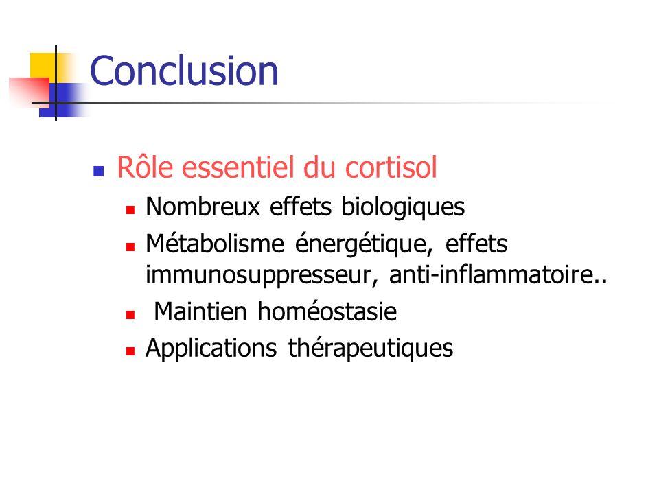 Conclusion Rôle essentiel du cortisol Nombreux effets biologiques Métabolisme énergétique, effets immunosuppresseur, anti-inflammatoire.. Maintien hom
