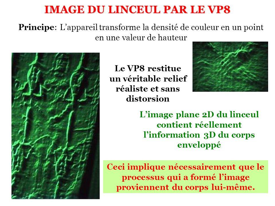 IMAGE DU LINCEUL PAR LE VP8 Principe: Lappareil transforme la densité de couleur en un point en une valeur de hauteur Le VP8 restitue un véritable rel