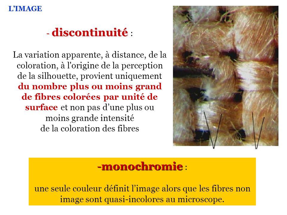 - discontinuité - discontinuité : La variation apparente, à distance, de la coloration, à l origine de la perception de la silhouette, provient uniquement du nombre plus ou moins grand de fibres colorées par unité de surface et non pas dune plus ou moins grande intensité de la coloration des fibres -monochromie -monochromie : une seule couleur définit limage alors que les fibres non image sont quasi-incolores au microscope.