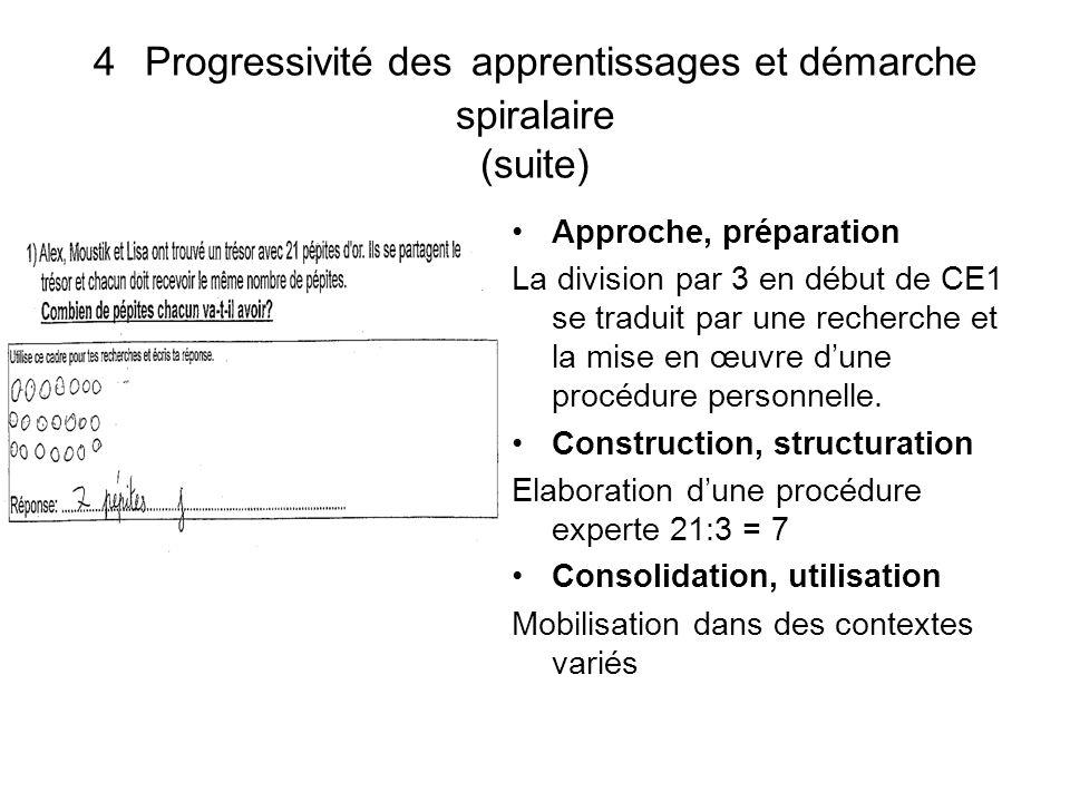 4 Progressivité des apprentissages et démarche spiralaire (suite) Approche, préparation La division par 3 en début de CE1 se traduit par une recherche