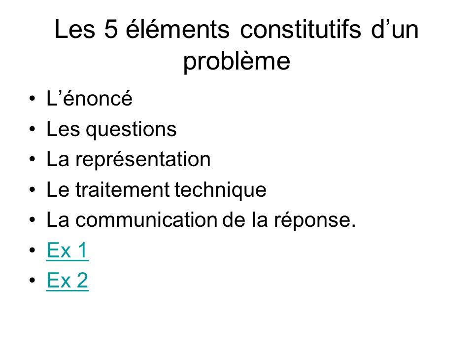 Les 5 éléments constitutifs dun problème Lénoncé Les questions La représentation Le traitement technique La communication de la réponse. Ex 1 Ex 2