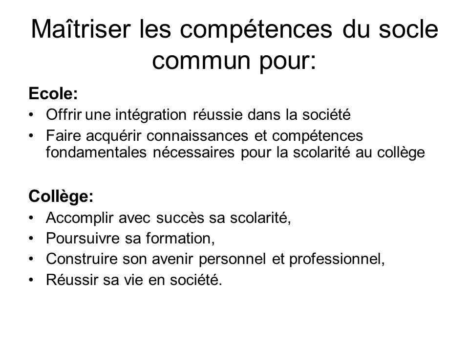 Maîtriser les compétences du socle commun pour: Ecole: Offrir une intégration réussie dans la société Faire acquérir connaissances et compétences fond