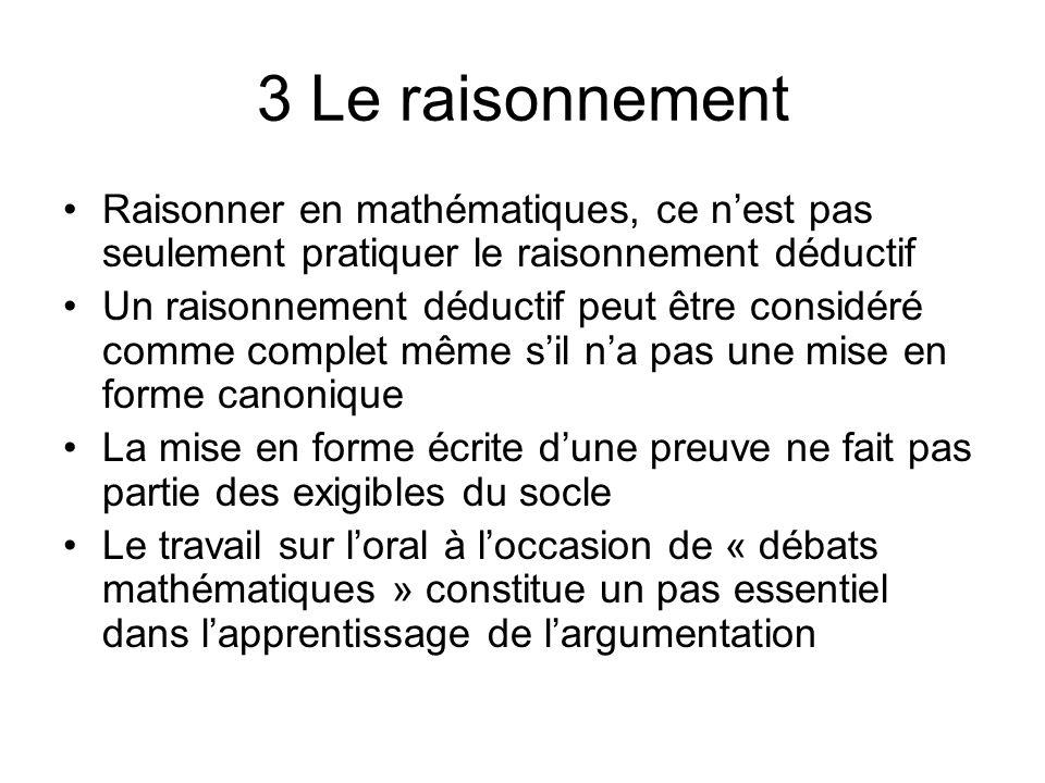 3 Le raisonnement Raisonner en mathématiques, ce nest pas seulement pratiquer le raisonnement déductif Un raisonnement déductif peut être considéré co