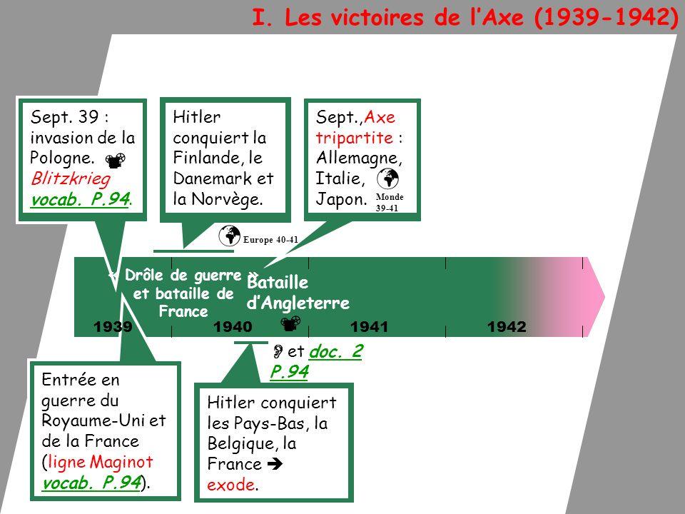 I.Les victoires de lAxe (1939-1942) 194019411942 Sept.