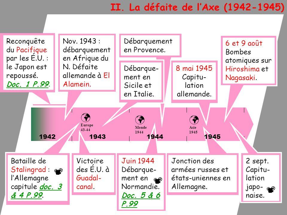 II. La défaite de lAxe (1942-1945) 1942 Europe 43-44 Monde 1944 Asie 1945 Reconquête du Pacifique par les É.U. : le Japon est repoussé. Doc. 1 P.99. D