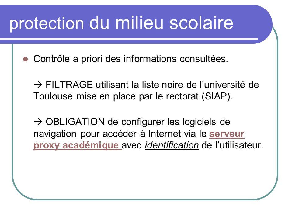 protection du milieu scolaire Contrôle a priori des informations consultées. FILTRAGE utilisant la liste noire de luniversité de Toulouse mise en plac