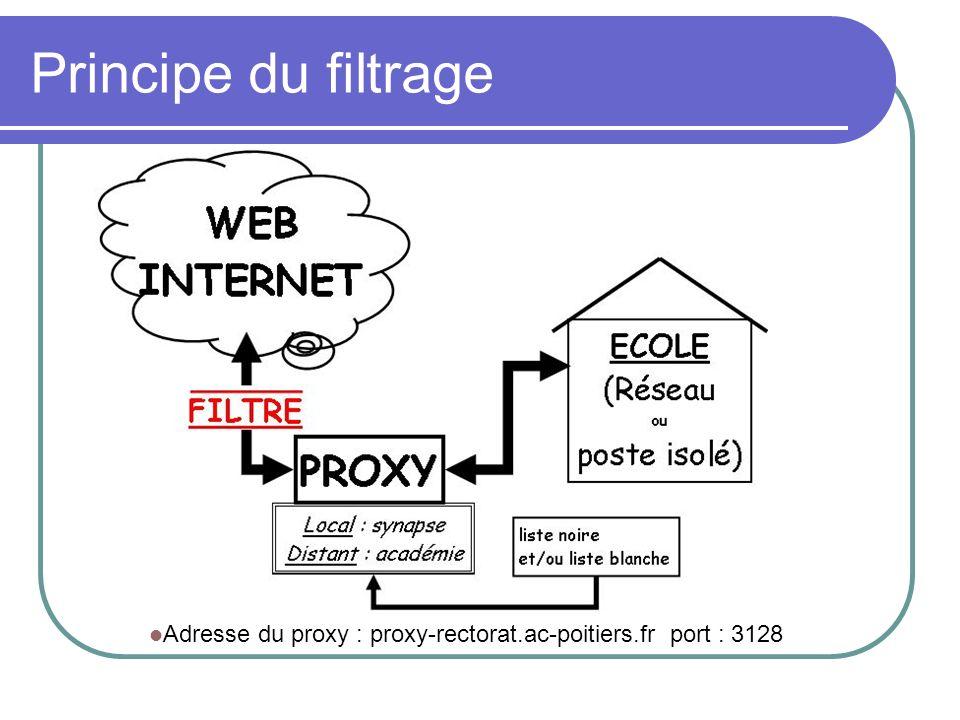 Principe du filtrage WEB INTERNET PROXY Local : synapse Distant : académie ECOLE (Réseau ou poste isolé) FILTRE liste noire et/ou liste blanche WEB IN