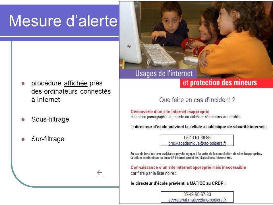 Mesure dalerte procédure affichée près des ordinateurs connectés à Internet Sous-filtrage Sur-filtrage