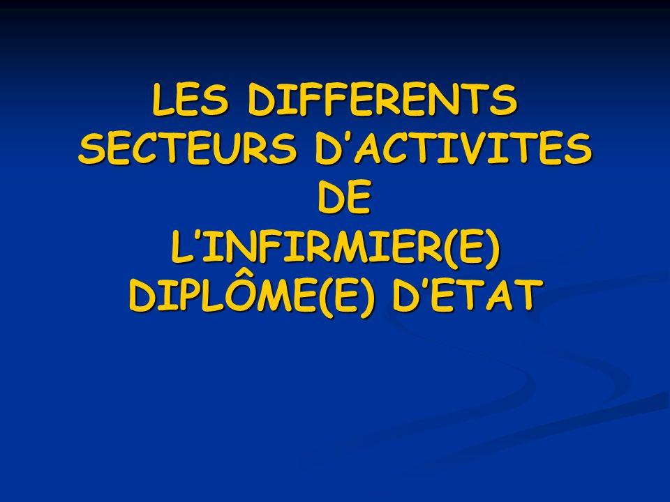 LES DIFFERENTS SECTEURS DACTIVITES DE LINFIRMIER(E) DIPLÔME(E) DETAT