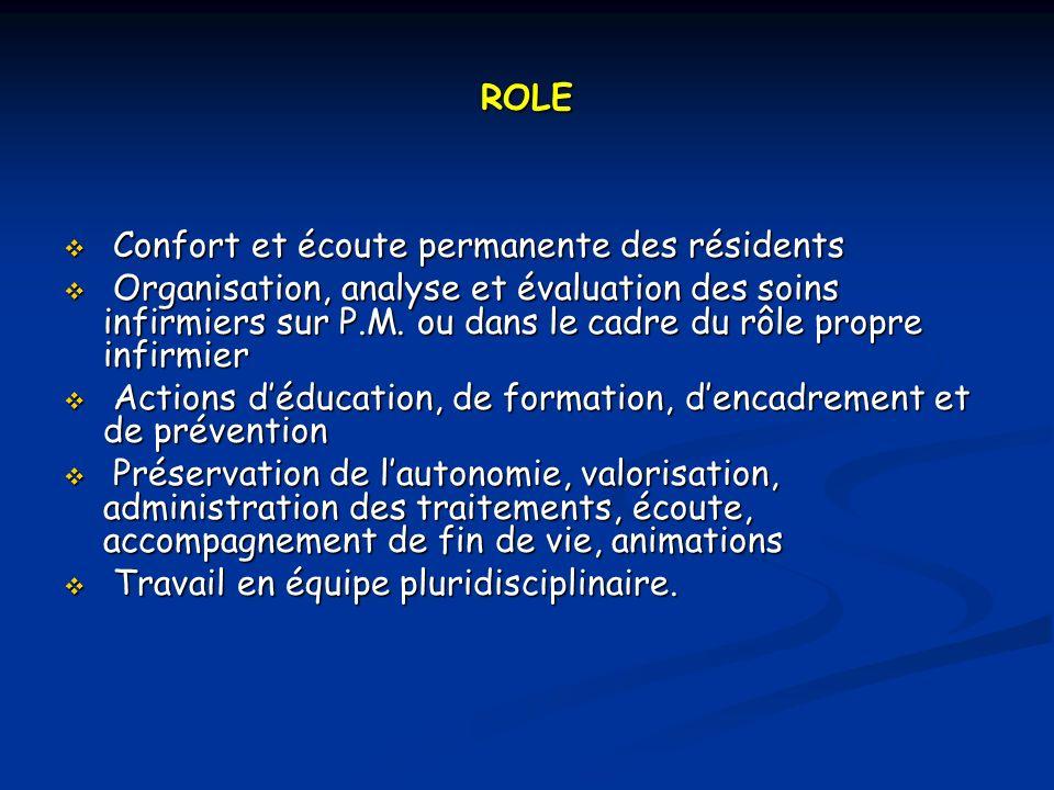 ROLE Confort et écoute permanente des résidents Confort et écoute permanente des résidents Organisation, analyse et évaluation des soins infirmiers sur P.M.