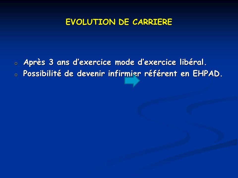 EVOLUTION DE CARRIERE o Après 3 ans dexercice mode dexercice libéral.