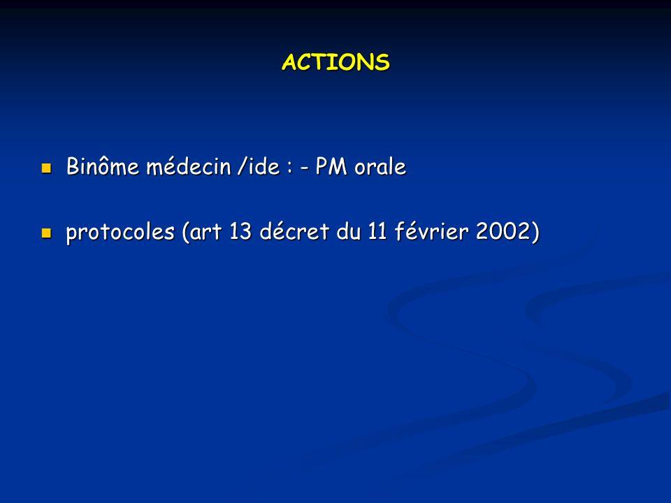 ACTIONS Binôme médecin /ide : - PM orale Binôme médecin /ide : - PM orale protocoles (art 13 décret du 11 février 2002) protocoles (art 13 décret du 11 février 2002)