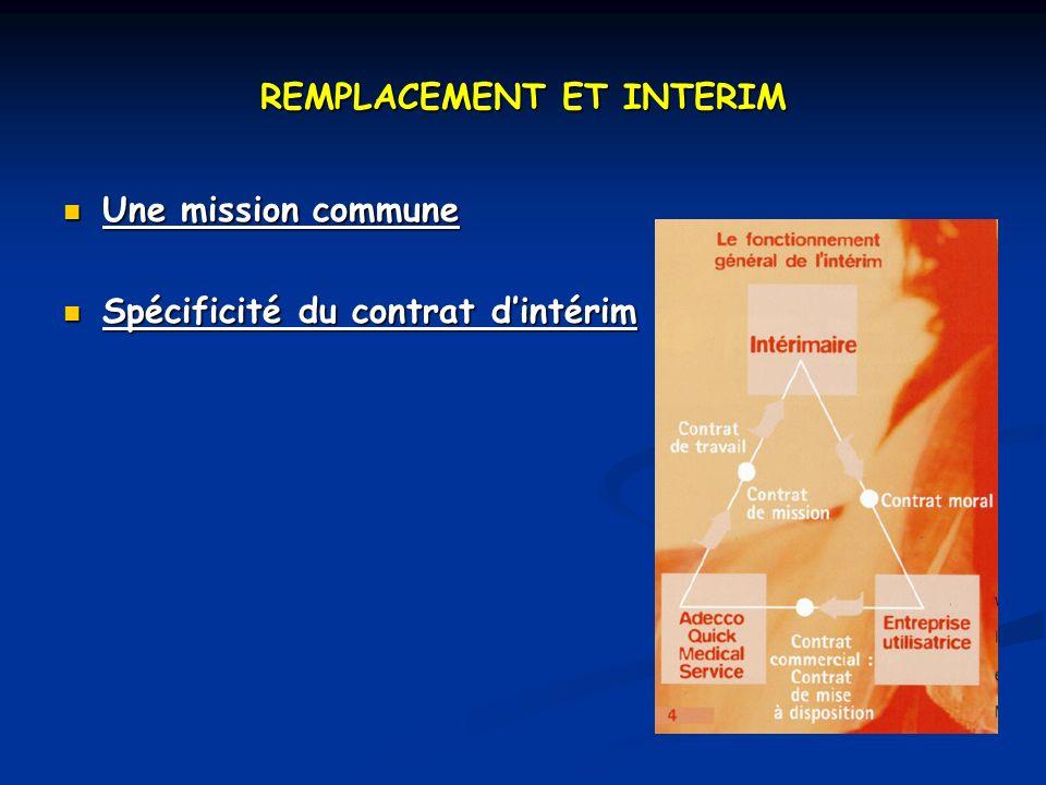 REMPLACEMENT ET INTERIM Une mission commune Une mission commune Spécificité du contrat dintérim Spécificité du contrat dintérim