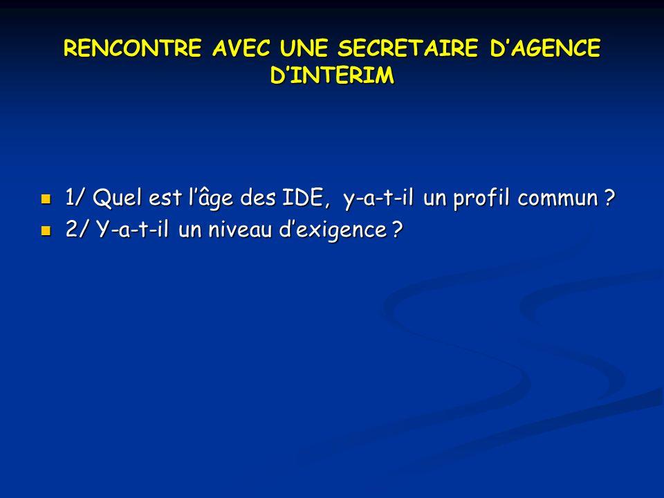 RENCONTRE AVEC UNE SECRETAIRE DAGENCE DINTERIM 1/ Quel est lâge des IDE, y-a-t-il un profil commun .