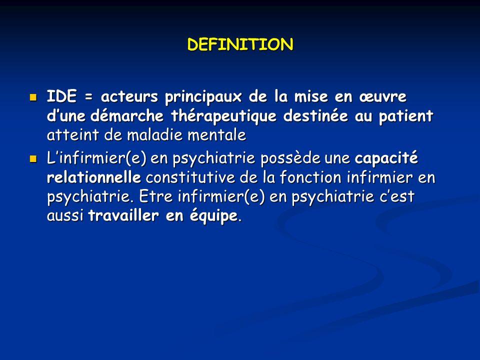 DEFINITION IDE = acteurs principaux de la mise en œuvre dune démarche thérapeutique destinée au patient atteint de maladie mentale IDE = acteurs principaux de la mise en œuvre dune démarche thérapeutique destinée au patient atteint de maladie mentale Linfirmier(e) en psychiatrie possède une capacité relationnelle constitutive de la fonction infirmier en psychiatrie.