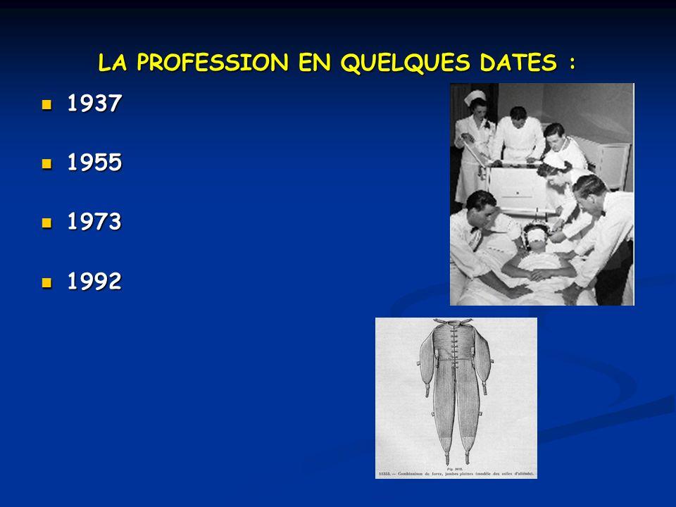 LA PROFESSION EN QUELQUES DATES : 1937 1937 1955 1955 1973 1973 1992 1992