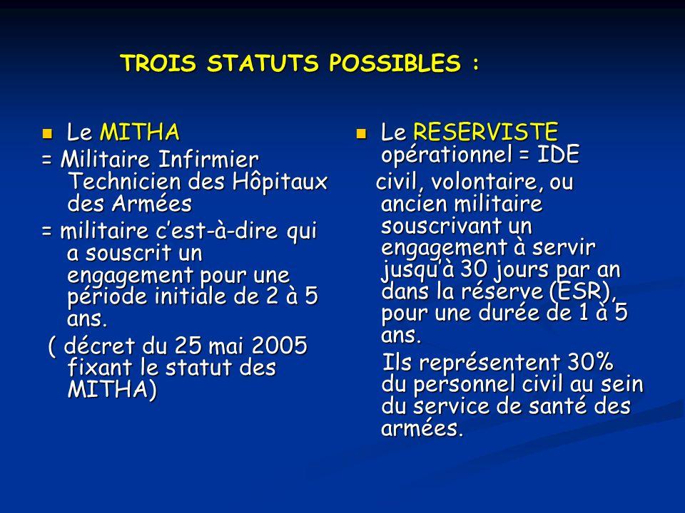TROIS STATUTS POSSIBLES : TROIS STATUTS POSSIBLES : Le MITHA Le MITHA = Militaire Infirmier Technicien des Hôpitaux des Armées = militaire cest-à-dire qui a souscrit un engagement pour une période initiale de 2 à 5 ans.