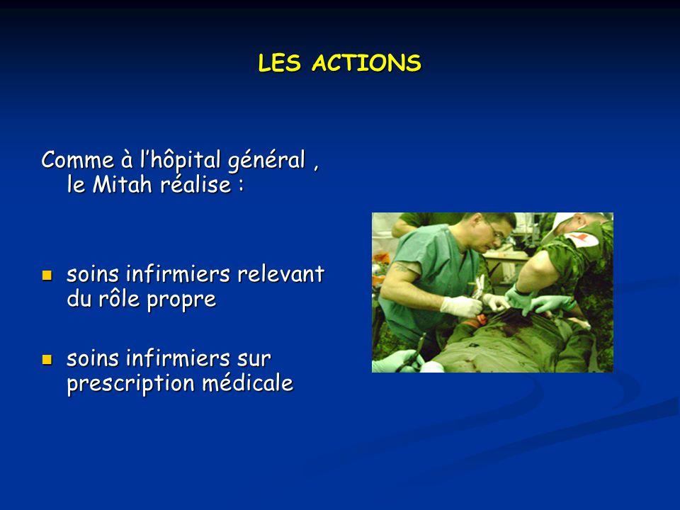 LES ACTIONS Comme à lhôpital général, le Mitah réalise : soins infirmiers relevant du rôle propre soins infirmiers relevant du rôle propre soins infirmiers sur prescription médicale soins infirmiers sur prescription médicale