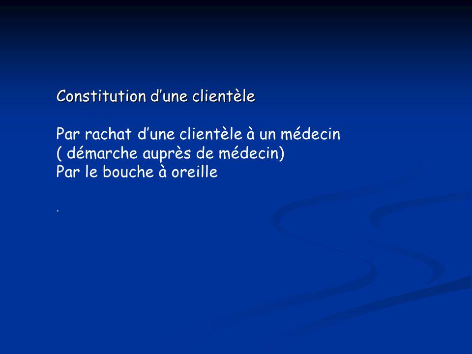 Constitution dune clientèle Par rachat dune clientèle à un médecin ( démarche auprès de médecin) Par le bouche à oreille.