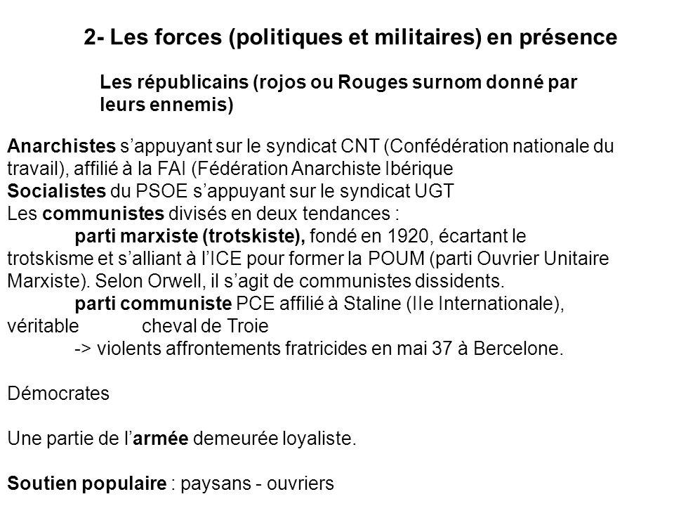 2- Les forces (politiques et militaires) en présence Les républicains (rojos ou Rouges surnom donné par leurs ennemis) Anarchistes sappuyant sur le sy