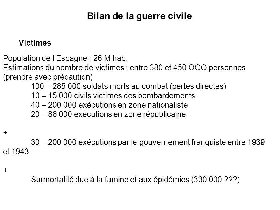 Bilan de la guerre civile Victimes Population de lEspagne : 26 M hab. Estimations du nombre de victimes : entre 380 et 450 OOO personnes (prendre avec